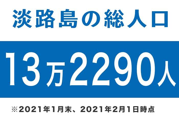 淡路島の総人口は、13万2290人