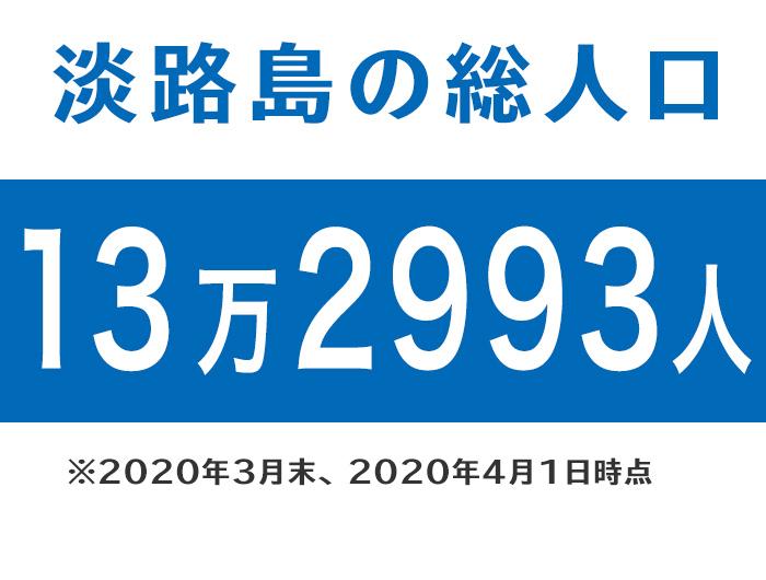 淡路島の総人口は、13万2993人(2020年4月時点)