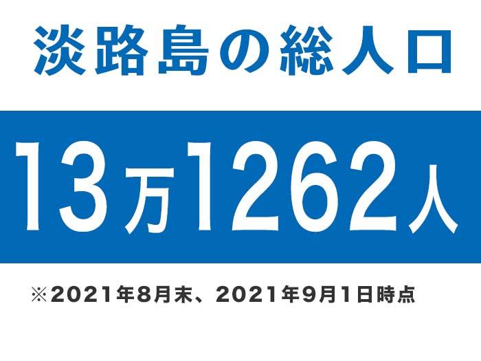 淡路島の総人口は、13万1262人