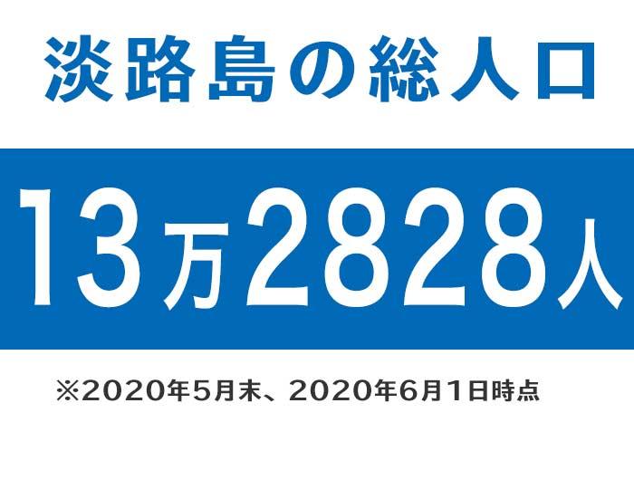 淡路島の総人口13万2828人