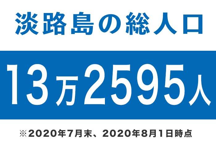 淡路島の総人口13万2595人