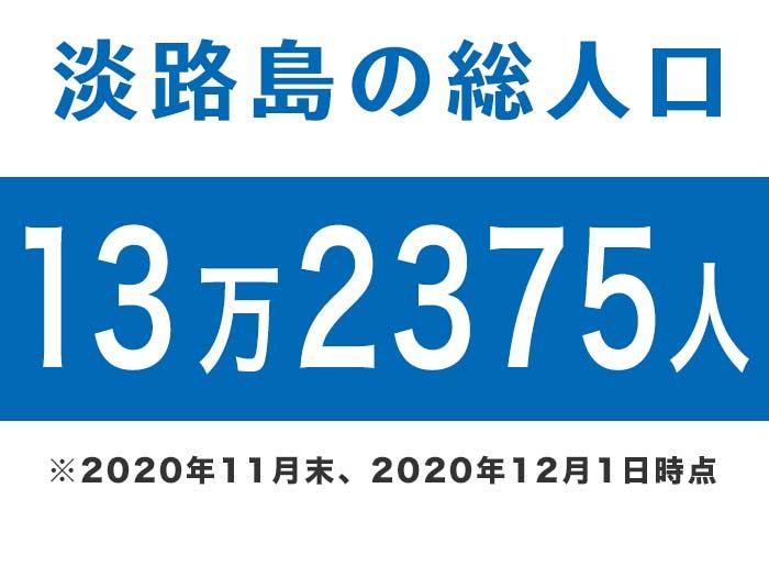淡路島の総人口は、13万2375人