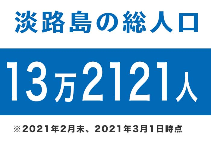 淡路島の総人口は13万2121人