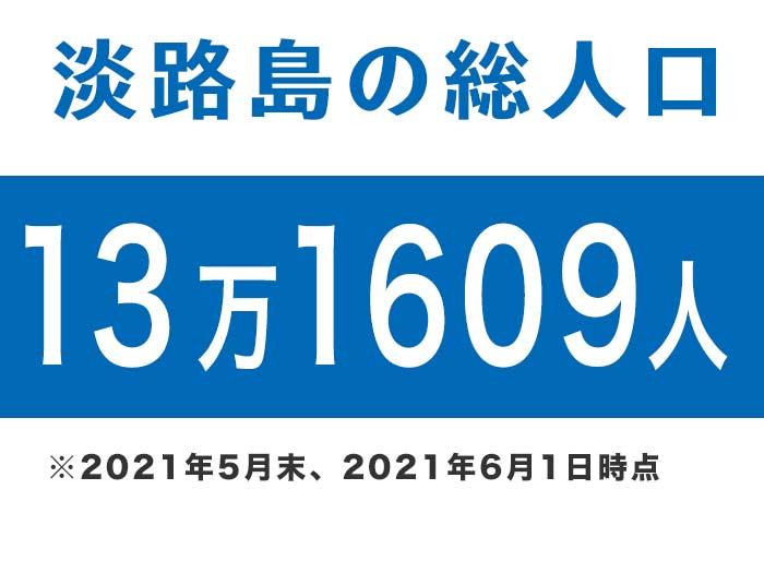 淡路島の総人口は、13万1609人