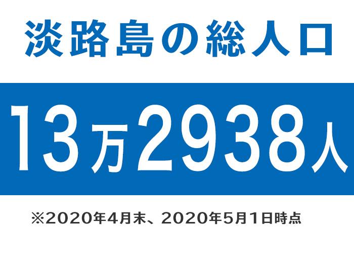 淡路島の総人口は、13万2938人