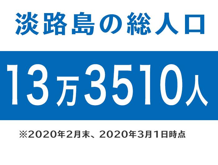 淡路島の総人口は、13万3510人(2020年3月時点)