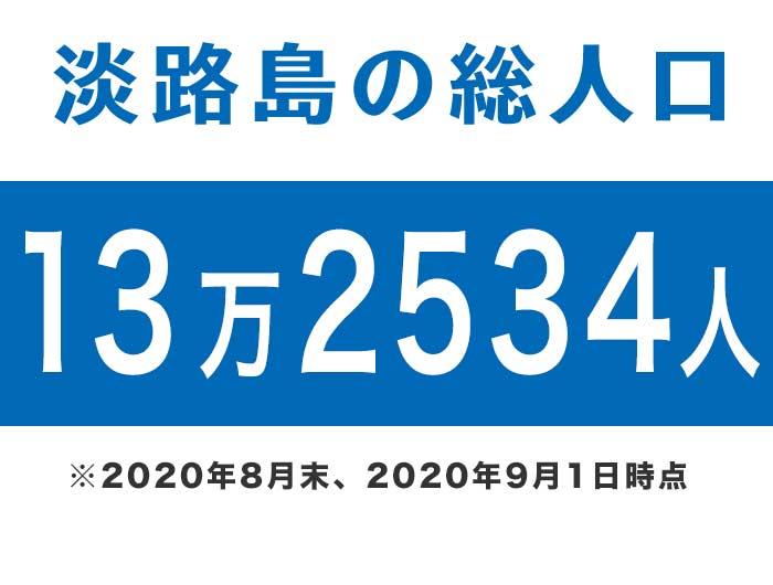 淡路島の総人口13万2534人