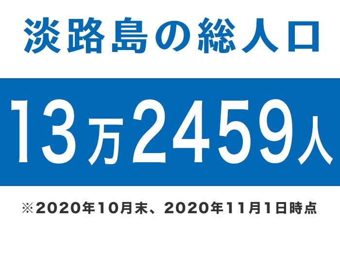 淡路島の総人口13万2459人